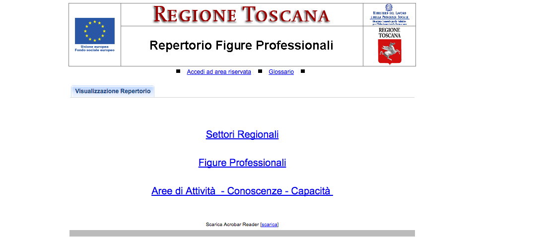 repertorio figure professioanli